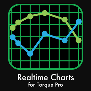 Realtime Charts for Torque Pro