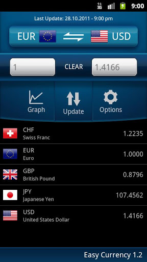 Easy Currency Converter Pro 3 1 7 Patched Apk Com Free Ed Paid Mod On Google Play Hihere Market