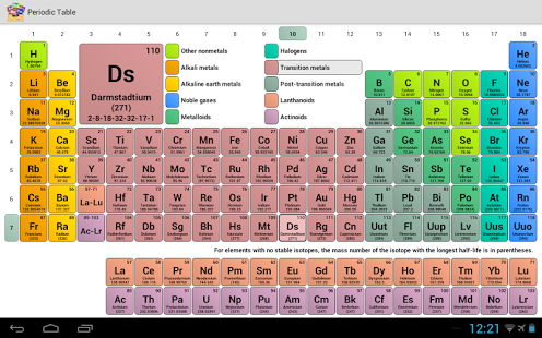 periodic table 620 proapk jqsoftappsperiodictablehd free download crackedpaidmod apk on google play hiapphere market - Periodic Table Apk Free Download